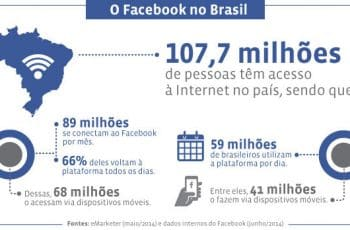 anunciar-no-facebook